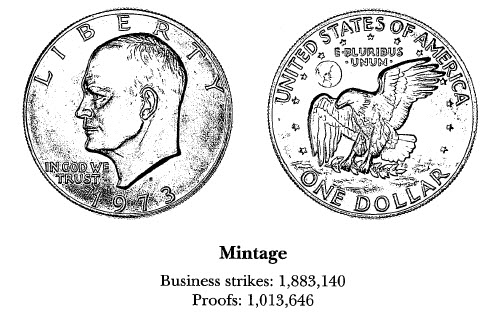 The Early Quarter Dollars of the United States: Silver Dollars &